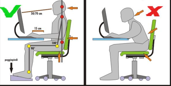 Dalla sedie ergonomiche alle postazioni zero gravity for Comprare sedie economiche online