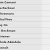 WSOP – Ben Zamani batte la Barbour al 1.500$ nlhe, Pham è braccialetto nel no limit 2-7 draw lowball