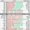 Domenicali PokerStars – 'duhamel77' comanda nello Special, 'borntoownyou' vince 10.978€ nel 2nd Chance