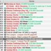 Domenicali PokerStars – 'BdiBenessere' comanda nello Special, 'SAROPLUS' nell'High Roller della KO Week