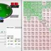 I paradossi del poker: come fa 7-7 a essere migliore di 9-9? Questione di blocker!