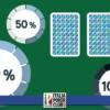 Le percentuali del poker – Ripassiamo i più comuni showdown preflop