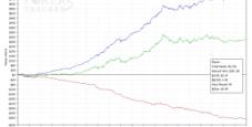 Cash Game Online: la linea rossa di HEM