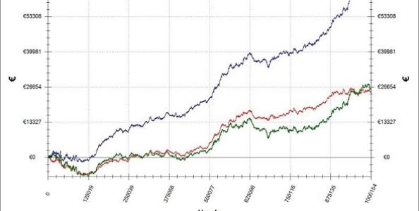 KokainMutu il nuovo fenomeno di Pokerstars: Un Milione di mani cash in 2 mesi e mezzo!