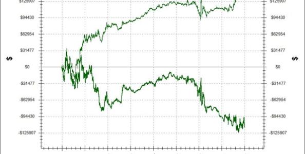 Quanto può durare una bad run al poker cash game?