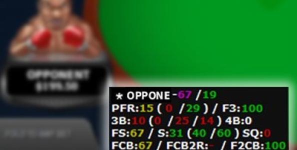 "Cash Game Online: le statistiche ""ideali"""