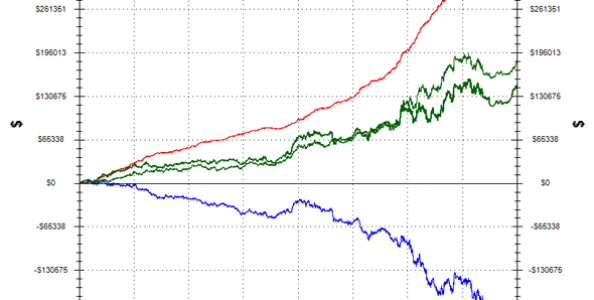 """""""Grindcore"""": dal NL10 al NL1000 in un anno!"""