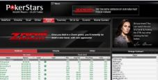 Holdem Manager funzionerà su Zoom Poker?