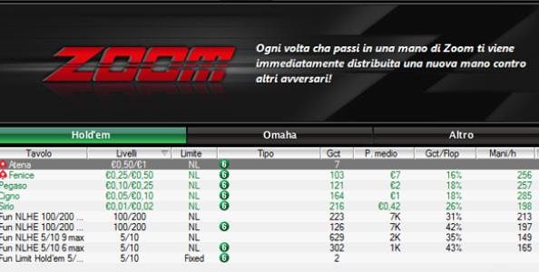 Zoom Poker: sono arrivati NL100 e multi-entry!