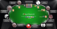 Sunday Million e multiaccount: PokerStars sospende e denuncia!