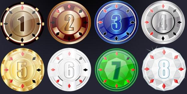 Guida all'EV nel nuovo Vip System di Poker Club