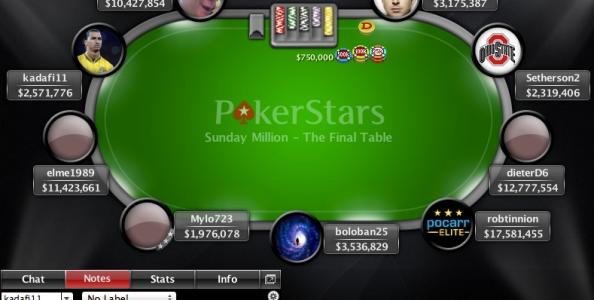 """""""Oops, I did it again"""": Rob Tinnion vince il secondo Sunday Million in sei mesi su dot com!"""