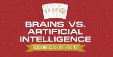 Brains vs. Artificial Intelligence: Polk e compagni in attivo di 680.450$ a pochi passi dalla fine