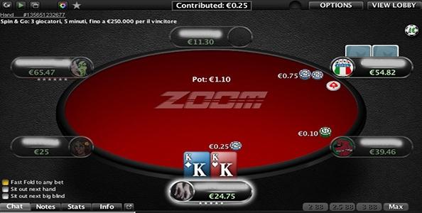 I quattro fattori che influenzano la realizzazione dell'equity nel Texas Hold'em