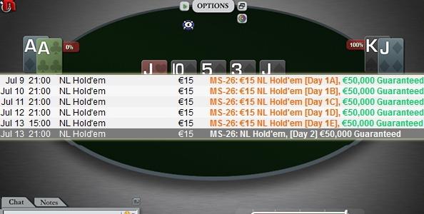 Quale sarà il futuro degli mtt multi-day dopo il trionfale esordio su punto it? I piani di Pokerstars