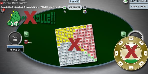 Cambia la policy di Pokerstars sui software di terze parti: giro di vite su hud e supporto al multitabling