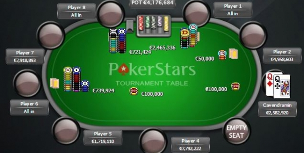 Punti di vista MTT – Q-Q da big blind con 27x dopo 3 all-in a 3 tavoli left dell'Ultradeep Icoop: call o fold?