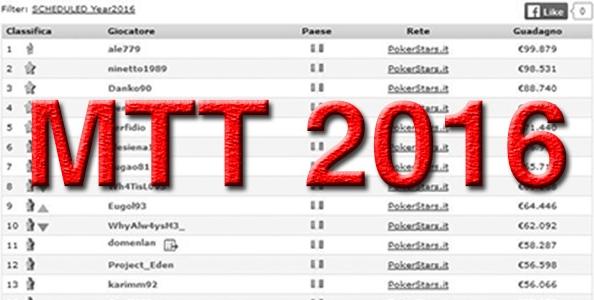 Classifica MTT 2016: il più vincente in Italia è Alessandro 'ale779' Giordano, segue Christian 'ninetto1989' Nuvola
