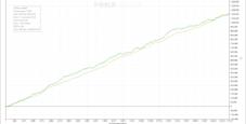 80.000€ in 5 mesi: Leonardo Mancuso racconta l'incredibile scalata agli Spin &Go!