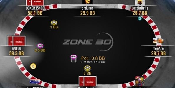 Tornei Zone 30 su Winamax, un'idea rivoluzionaria per gli mtt: basta livelli a tempo, i bui salgono con l'average!