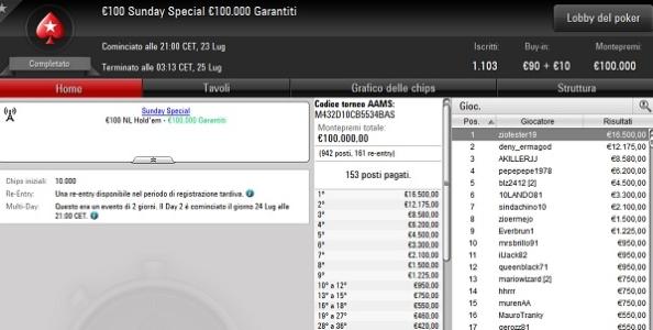 Report MTT domenicali – 'ziofester19' shippa 16.500€ nel Sunday Special! L'Explosive va a 'onedream'