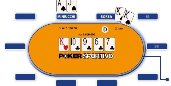 TP storici: Miniucchi vs Borsa all'IPT Sanremo 2014