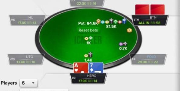 Punti di vista MTT – A-7o su openshove del btn chipleader al final table del Wtb: call o fold?