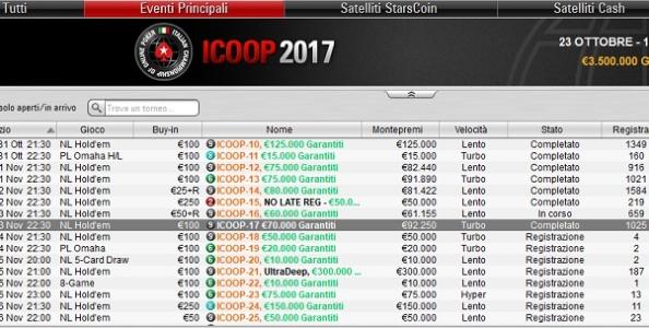 ICOOP – Vittorie da oltre 11mila euro per Pasquale 'sharkgus88' Gregorio e Roberto 'DrunkSpewer' Morra