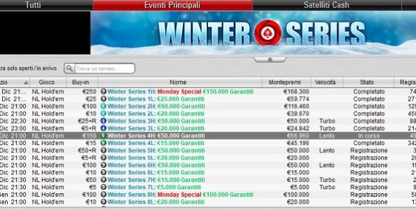 Winter Series – 'ECOLEGNO' shippa l'evento 4L, 'unika2010' guida i 18 left del 4H