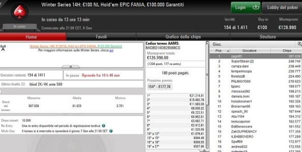 Winter Series – 'pinob89' vince 8.697€ mentre Michele Zago domina nell'evento EPIC FANIA