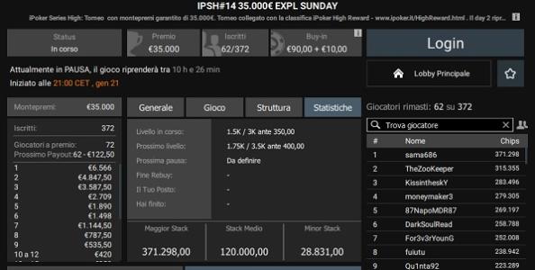Report MTT domenicali – 'sama686' guida l'EXPL Sunday, 'DrakeTheGrinder' il Super Sunday