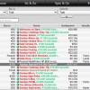 Domenicali PokerStars – ZioFinu' domina nel Sunday Special, Cirillo sfiora l'High Roller