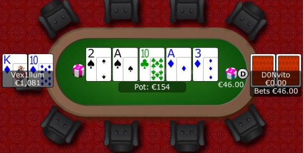 Punti di vista cash game HU – 2nd pair con board pairato su push river
