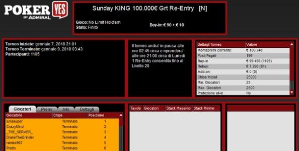 Report MTT domenicali – 'lunasuper' vince 17.985€ nel Sunday King! A 'dannato89' va l'Explosive