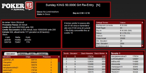 Report MTT domenicali – '_packman_85' guida il Sunday KING, Stefano Lucci vince su 888poker