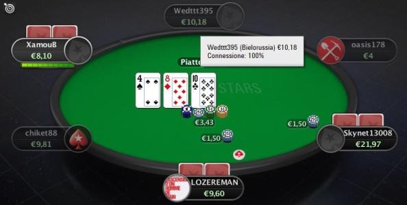 """""""Spagnoli e italiani sono i peggiori player del Mondo!"""" Reg tedeschi e russi pronti a invadere PokerStars.fres: resteranno?"""