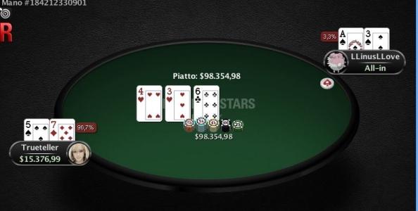 Cash High Stakes – Pot da 100k tra 'Trueteller' e 'LLinusLLove': 97% vs 3%… SPLIT!