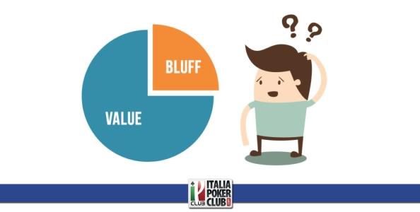 Come si calcolano le frequenze di bluff che ci permettono di ottenere del profitto certo?