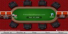 Spin&Go da 120.000€ su PokerStars: il replay della vittoria di 'ulieup'
