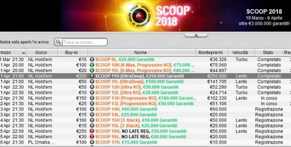 SCOOP – 'GMZamp' vince 30.500€ nell'UltraDeep! Pianeta guida il Progressive KO