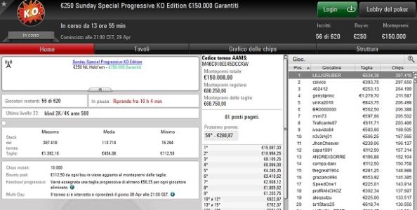 Domenicali PokerStars – Luca Daelli shippa il Sunday Evening, 'LILLIGRUBER' guida lo Special