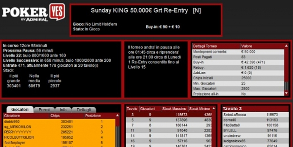 Report MTT domenicali – 'diablo950' guida il Sunday KING, 'GlaucoV' shippa su 888