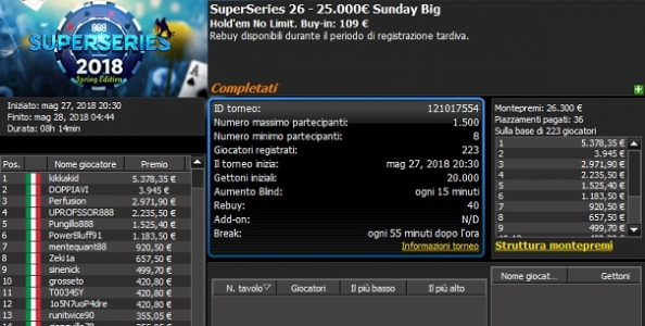 Report MTT domenicali – Sunday Special 2nd Chance a 'Meroni3', 'kikkakid' vince su 888