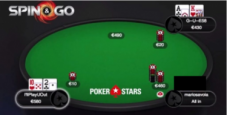 Punti di vista Spin&Go – A-K off da big blind dopo push diretto del bottone con 300.000€ in palio: call or fold?