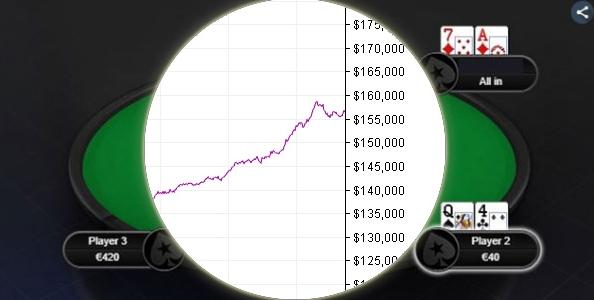 Come si arriva agli Spin&GO da 500$? Le indicazioni del coach Smart Spin 'Perez1187'