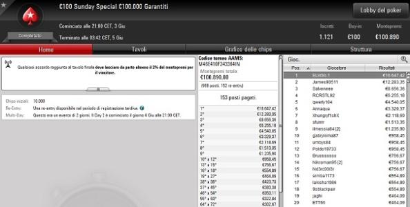 'ELVISn.1' vince 16.647€ nel Sunday Special, Giacomo Grossi è il runner-up!