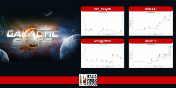 Dall'esperto Re al qualificato last minute: ecco chi è arrivato al final table del Main delle Galactic Series