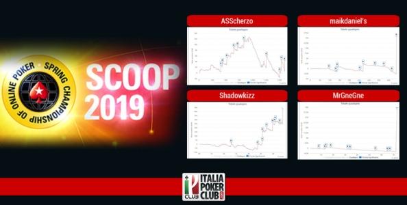 SCOOP Main Event – Ecco i grafici e le statistiche dei finalisti