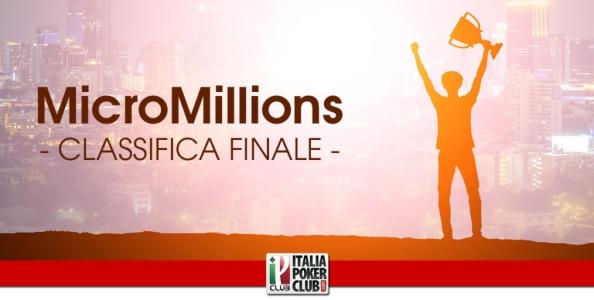 Chi ha vinto la leaderboard MicroMillions?