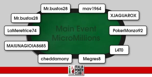 I grafici e le statistiche dei finalisti del Main Event MicroMillions
